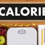 Counting Calories to Lose Weight Does Not Work? Try CICO